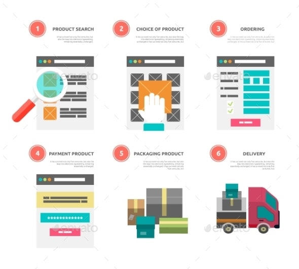 Internet Shopping - Technology Conceptual