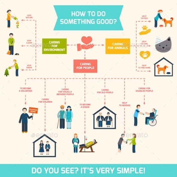 Social Care Infographics