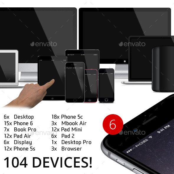 New Responsive Devices  - Multiple Displays