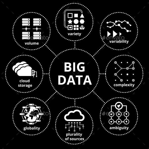Big data map