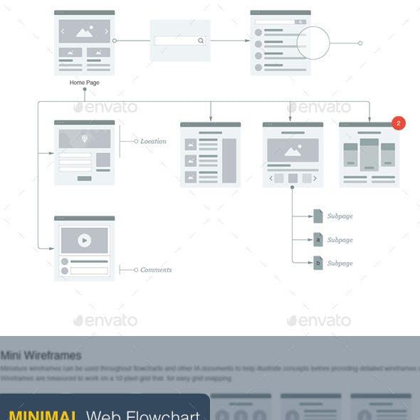 Minimal Web Flowchart