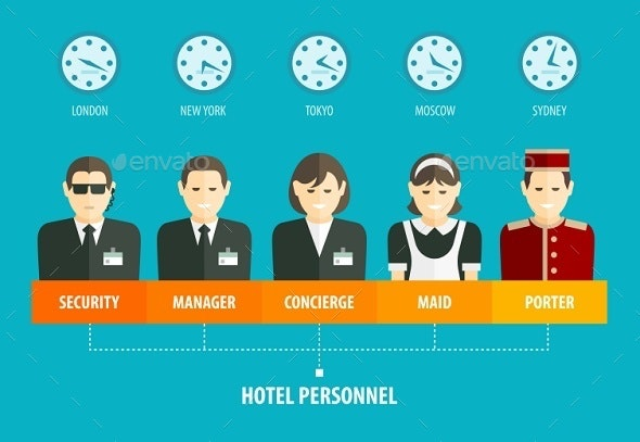 Hotel Personnel Structure Infographics - Services Commercial / Shopping