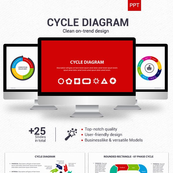 Cycle Diagram - Powerpoint