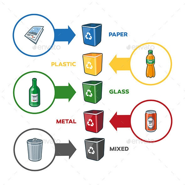 Recycling Bins Infographics - Industries Business