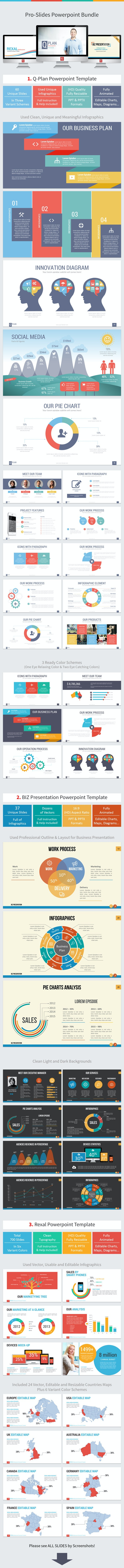 Pro-Slides Powerpoint Bundle - PowerPoint Templates Presentation Templates