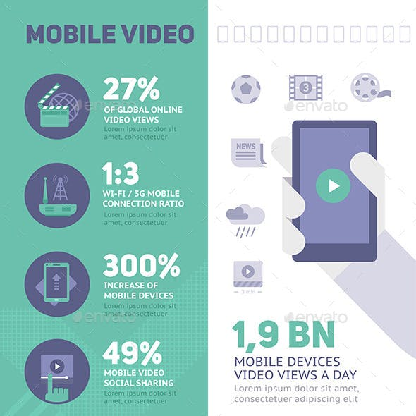 Mobile Online Video Infographics
