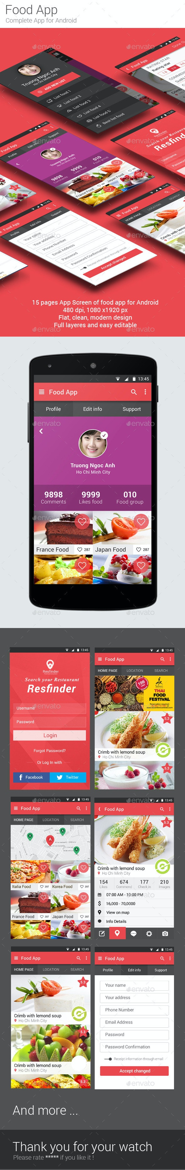 Food App - User Interfaces Web Elements