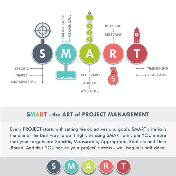 SMART001 Project Management PowerPoint Template