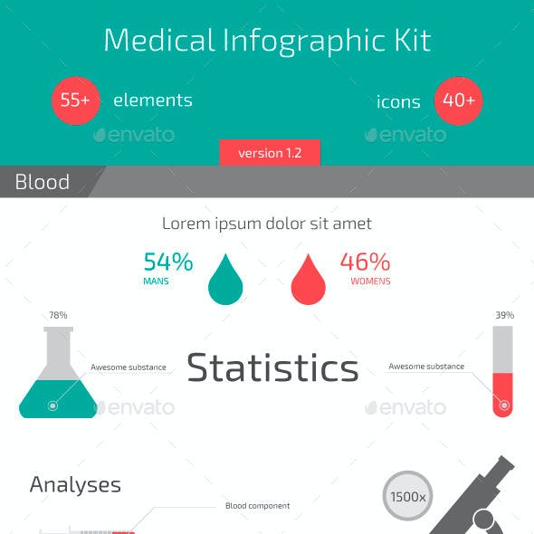 Medical Infographic Kit