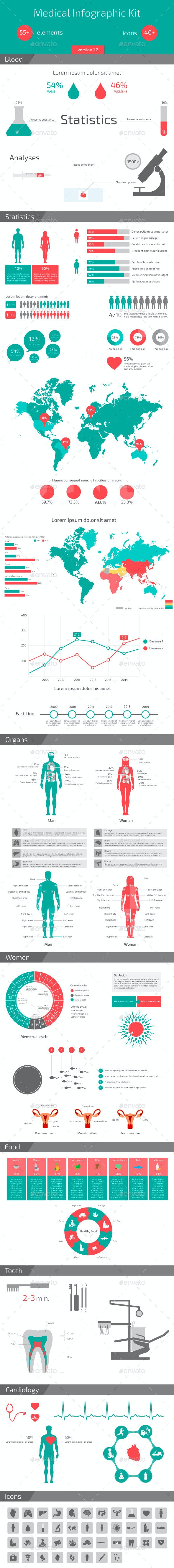 Medical Infographic Kit - Infographics