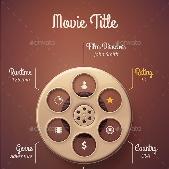 Statistics Movie