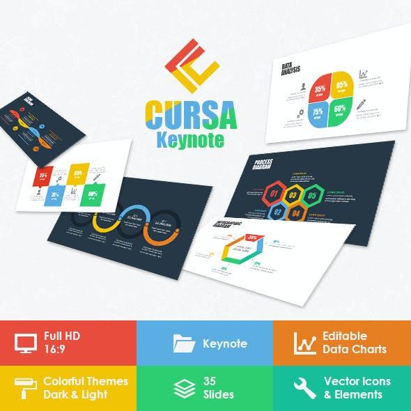Cursa Keynote Template
