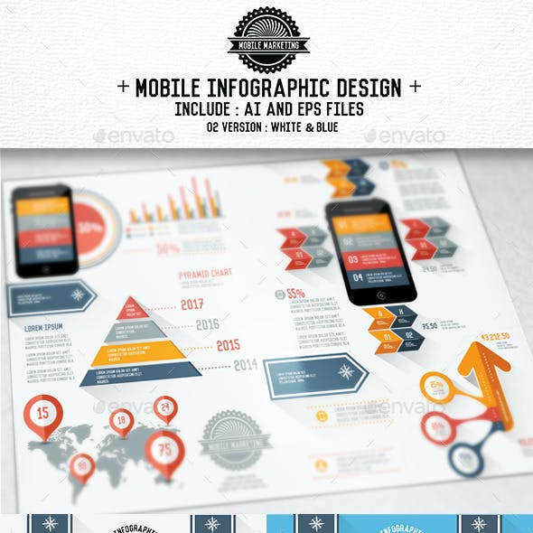 Mobile Marketing Infographics[Update]