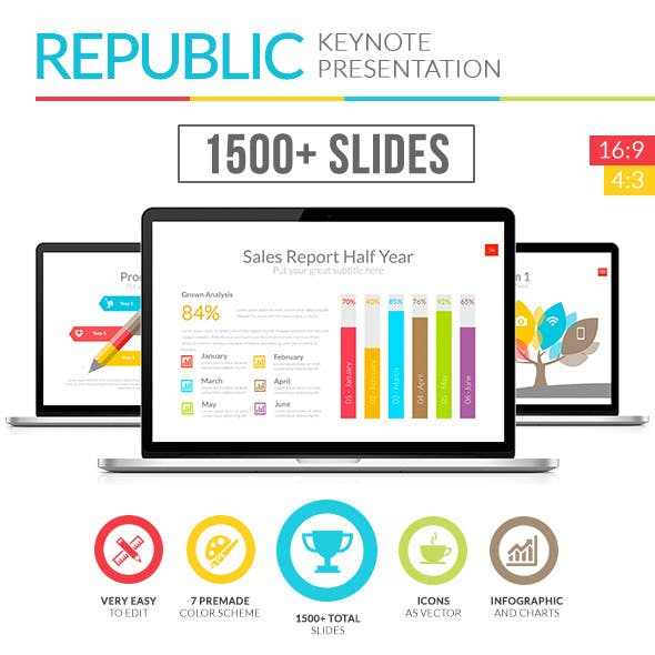 Republic - Multipurpose Keynote Template