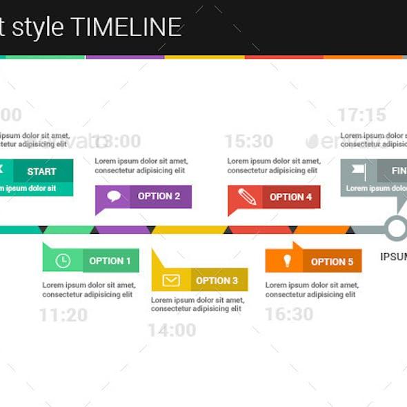 Flat Style Timeline