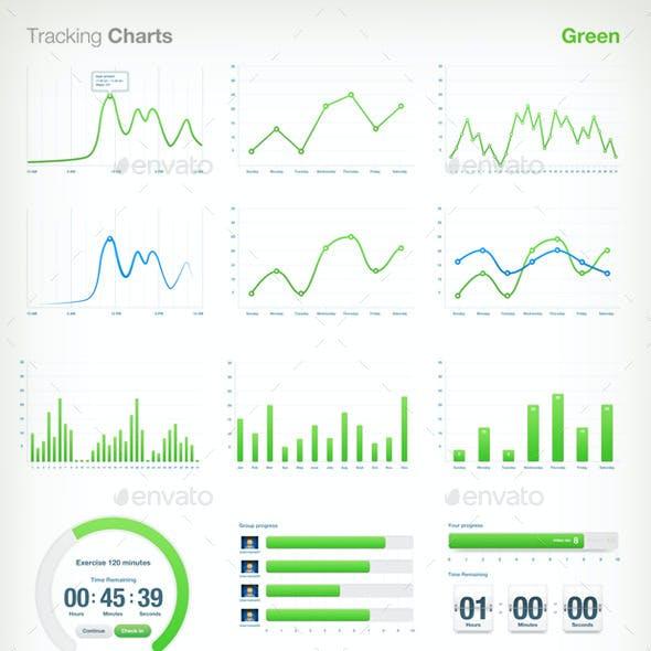 Tracking Charts
