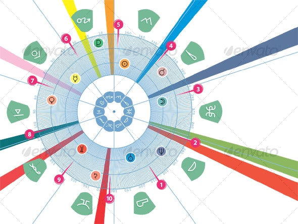 Astrological Diagramme - Conceptual Vectors