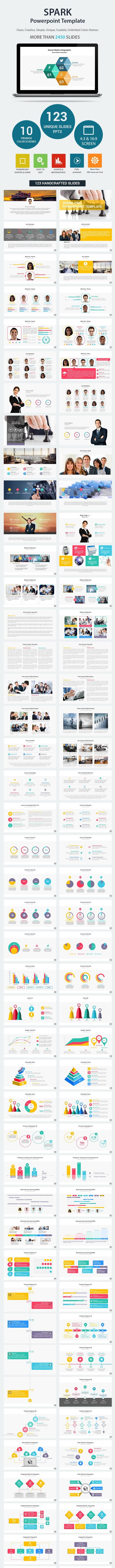 Spark PowerPoint Presentation Template - Business PowerPoint Templates
