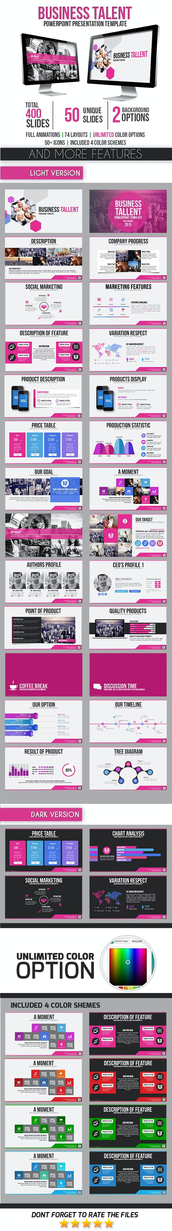 Business Talent - Business PowerPoint Templates