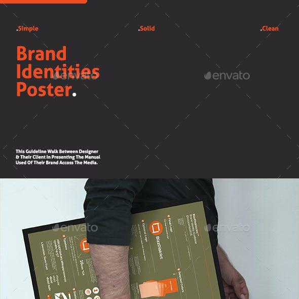 Brands Identitiy Poster