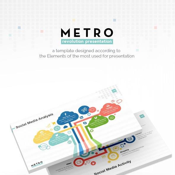 Metro Keynote - Revolution Presentation