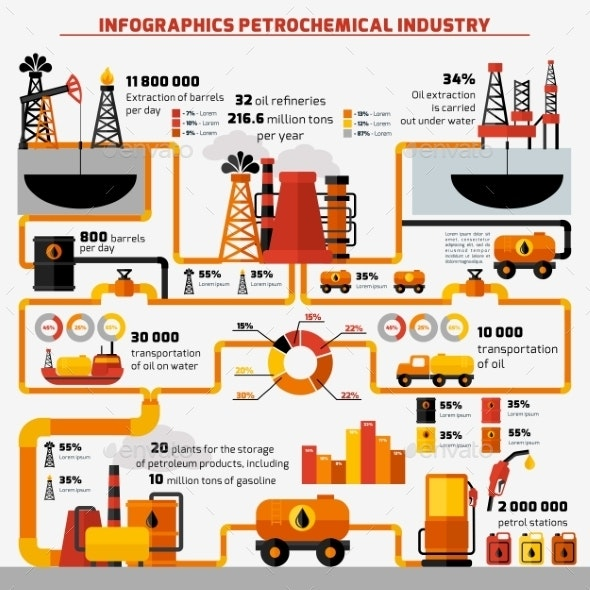Oil Industry Infographics - Industries Business