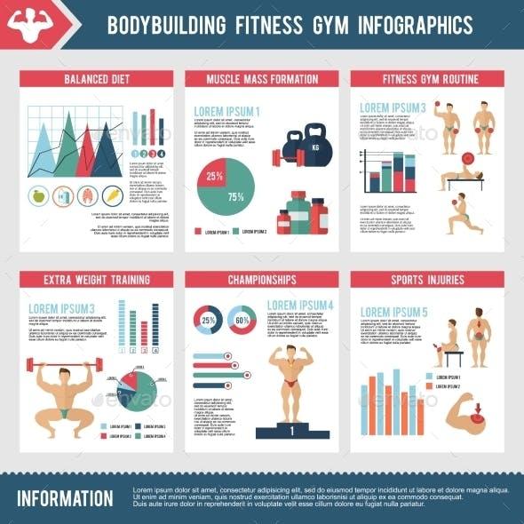 Bodybuilding Fitness Gym Infographics
