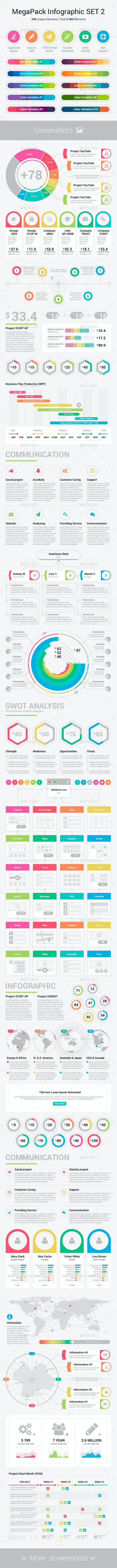 MegaPack Infographic Set 2 - Infographics