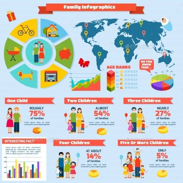 Family Infographics Set
