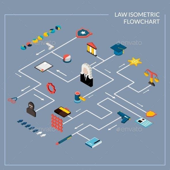 Law Isometric Flowchart