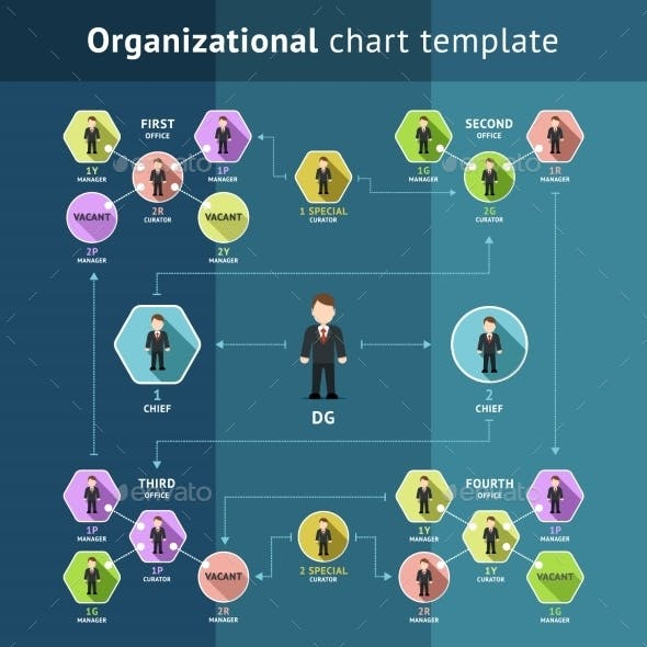 Organizational Structure Graphics Designs Templates