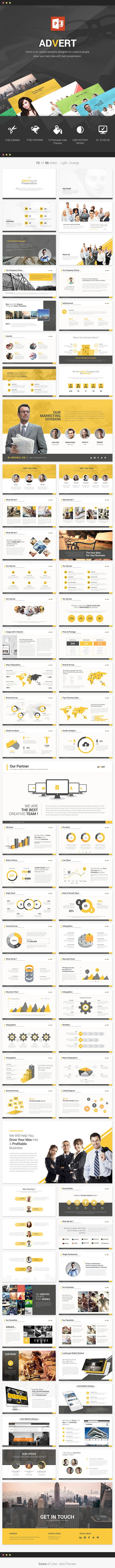Advert - Powerpoint Template - Creative PowerPoint Templates