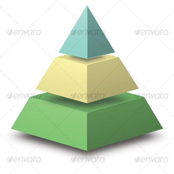 3D Pyramid with floating sections
