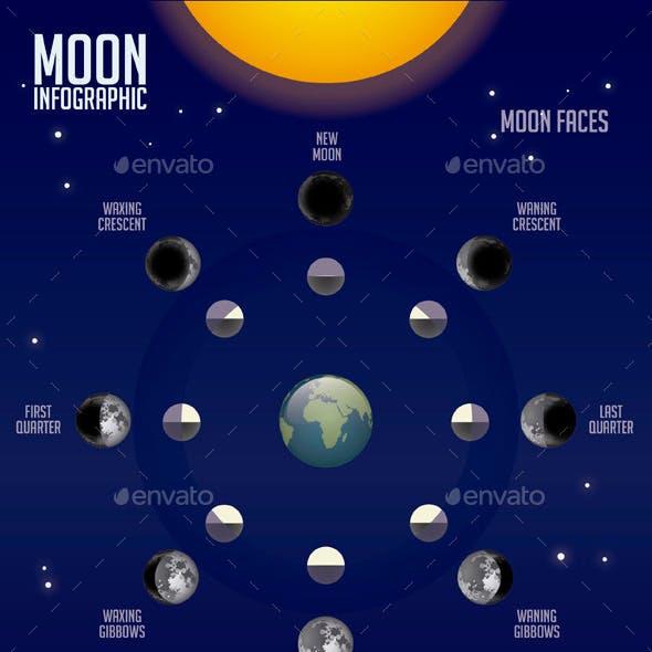 Moon Infographic