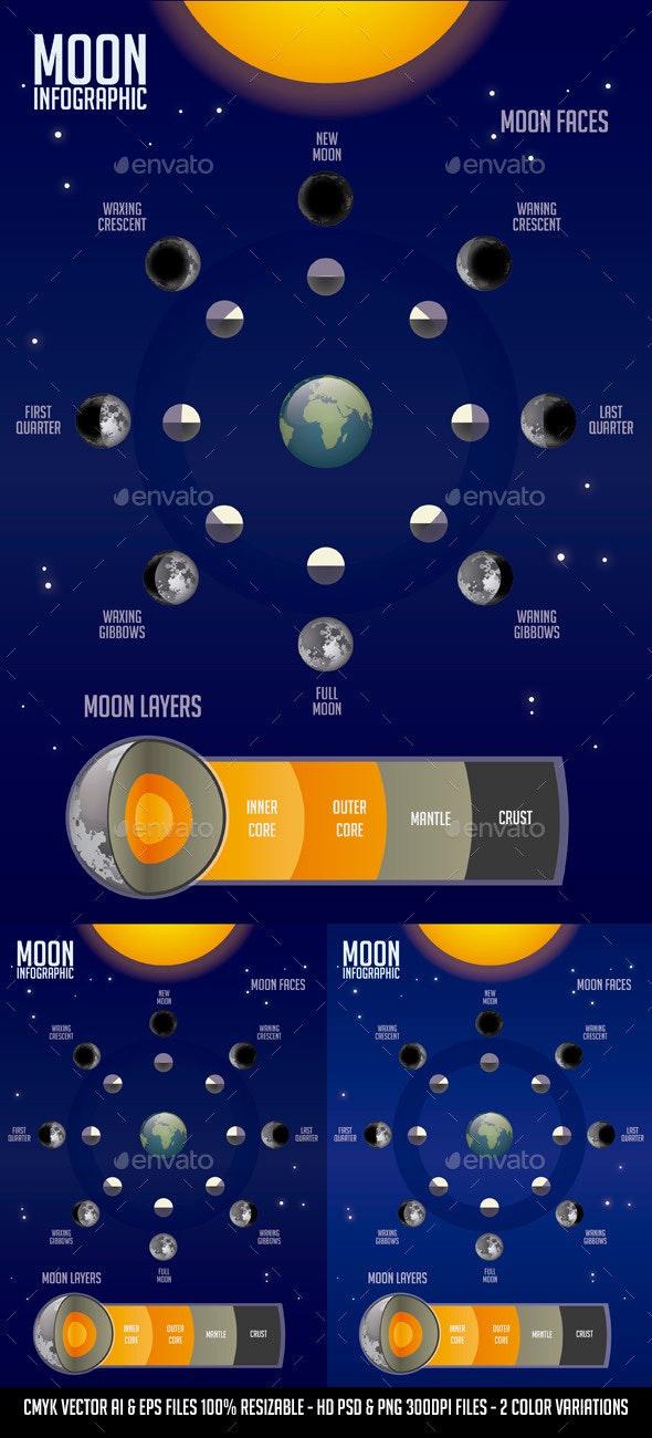 Moon Infographic - Infographics