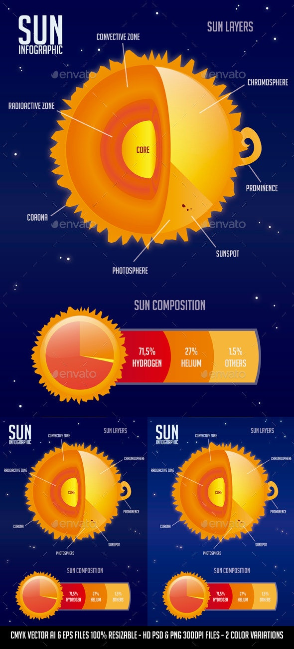 Sun Infographic - Infographics