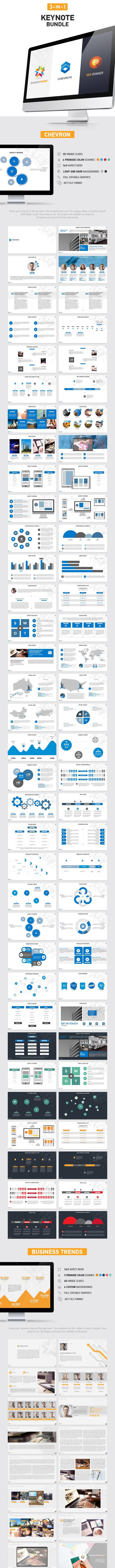 3-in-1 Keynote Bundle - Business Keynote Templates