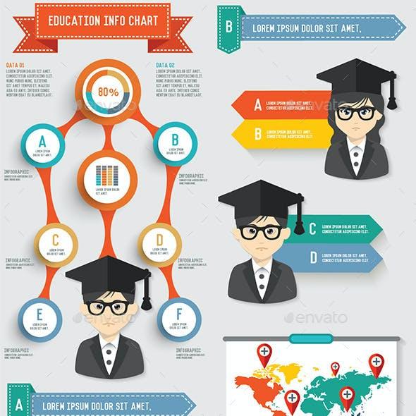 Education Info graphic Design