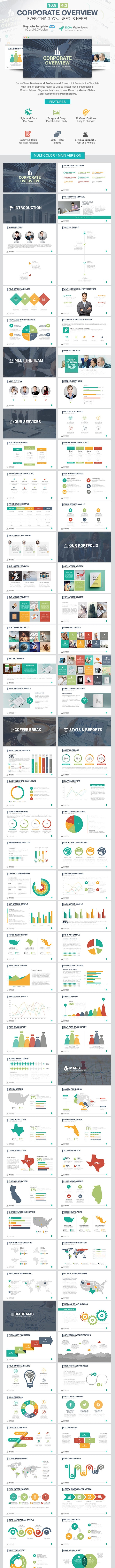 Corporate Overview Keynote Template - Business Keynote Templates