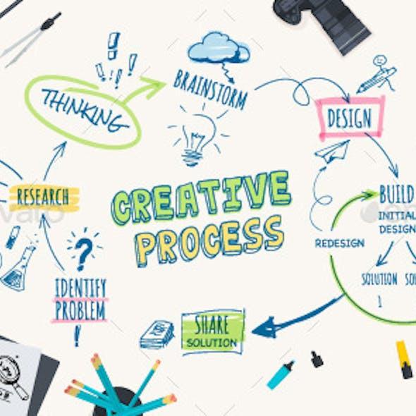 Flat Design Concept for Creative Process