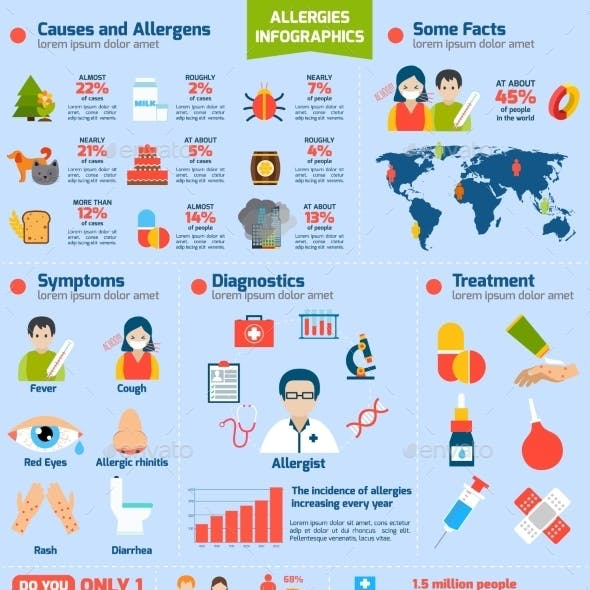 Allergies Infographics Set