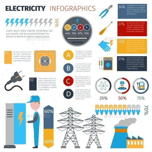 Electricity Infographics Set