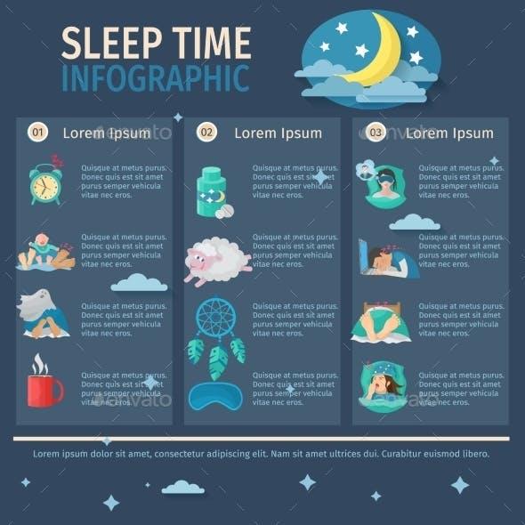 Sleep Time Infographics