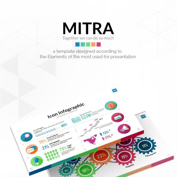 Mitra - Your Perfect Partner