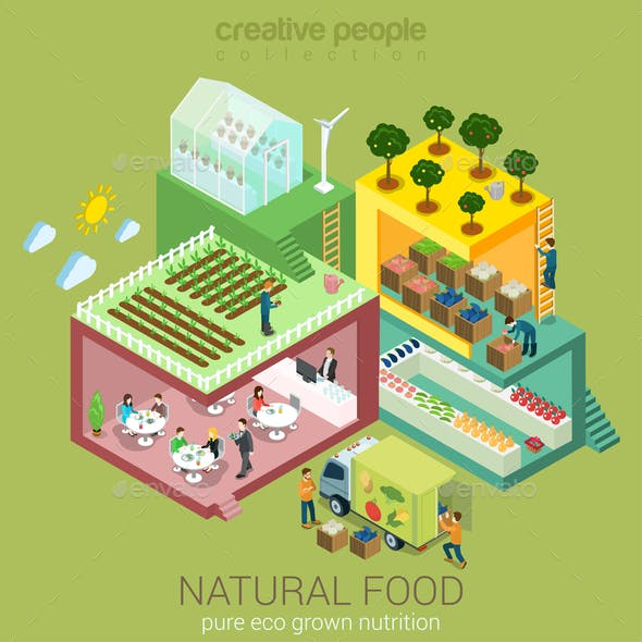 Natural Food Products