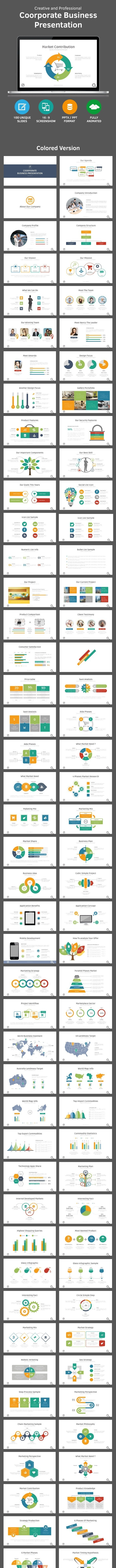 Coorporate Business Presentation - PowerPoint Templates Presentation Templates