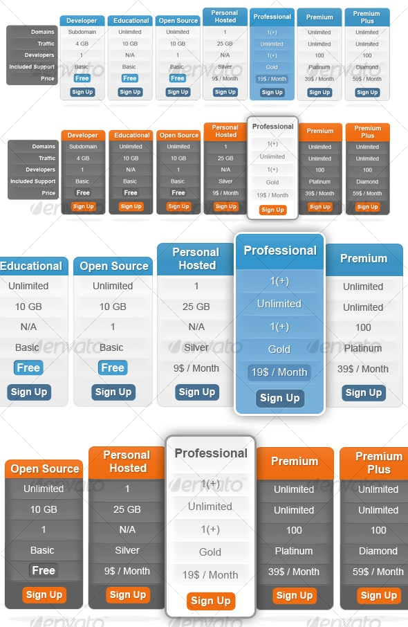 Price Table - Tables Web Elements