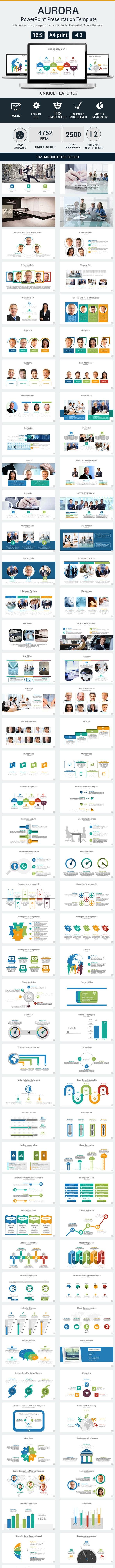 Aurora PowerPoint Presentation Template - PowerPoint Templates Presentation Templates