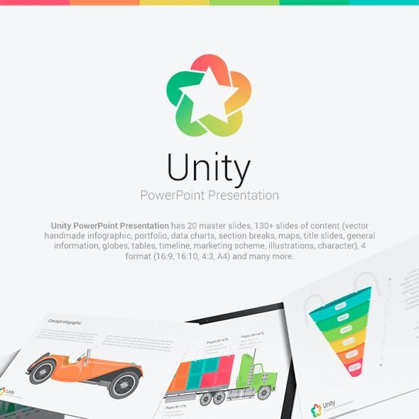 Unity PowerPoint