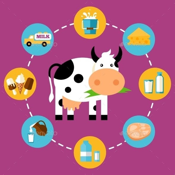 Infographics Milk Products